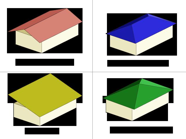 注文住宅の屋根の形状